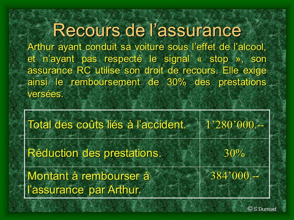 Recours de l'assurance