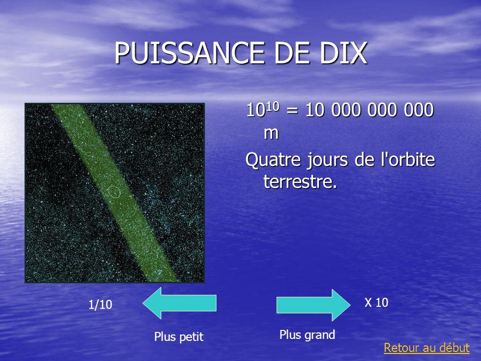 PUISSANCE DE DIX 1010 = 10 000 000 000 m. Quatre jours de l orbite terrestre. 1/10. X 10. Plus petit.