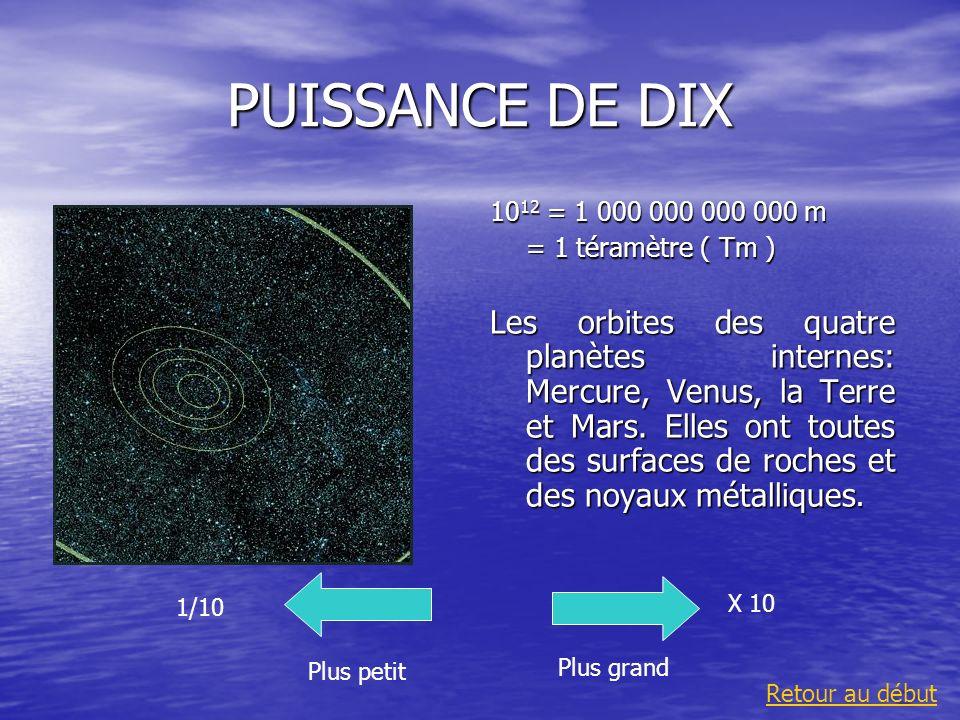 PUISSANCE DE DIX 1012 = 1 000 000 000 000 m. = 1 téramètre ( Tm )