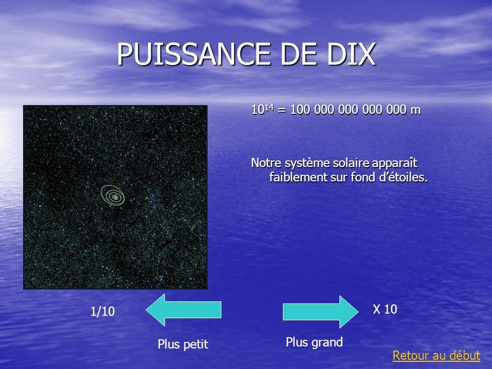 PUISSANCE DE DIX 1014 = 100 000 000 000 000 m. Notre système solaire apparaît faiblement sur fond d'étoiles.