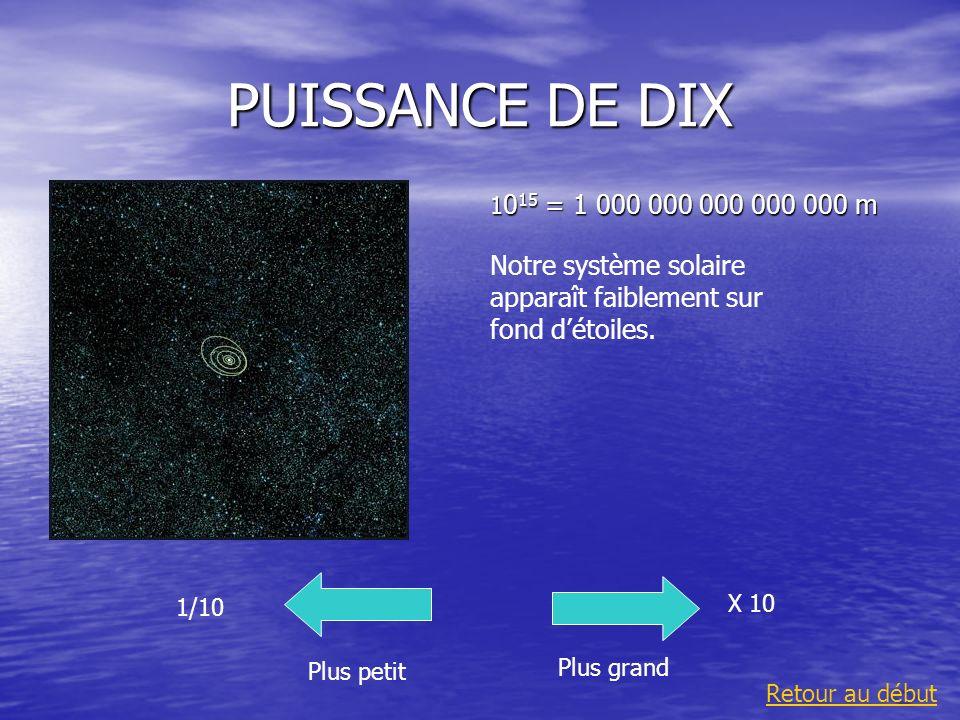 PUISSANCE DE DIX 1015 = 1 000 000 000 000 000 m. Notre système solaire apparaît faiblement sur fond d'étoiles.