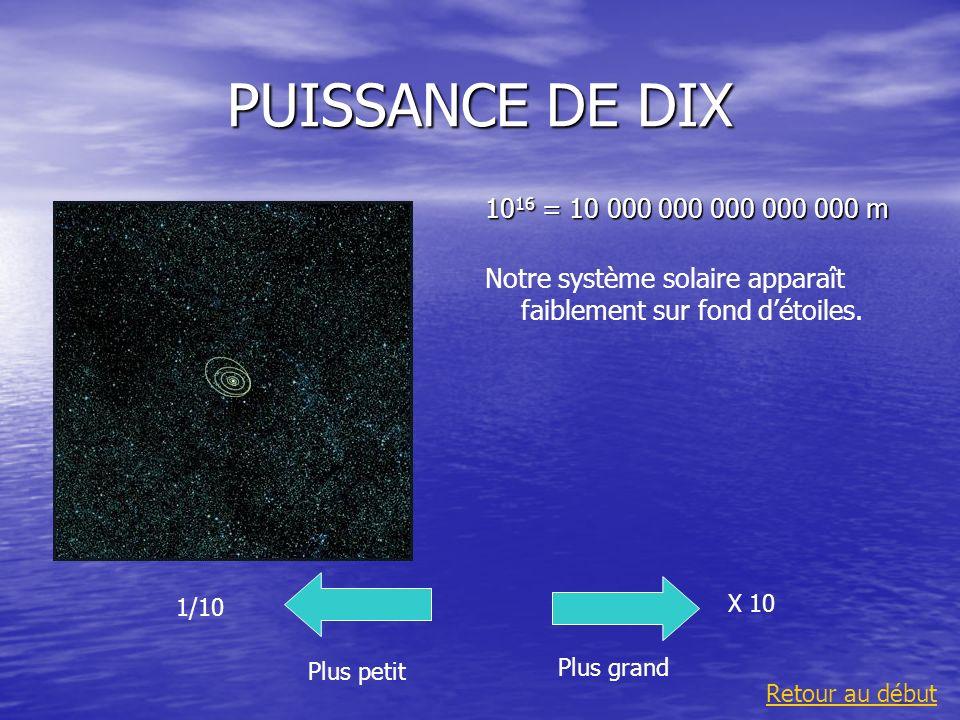 PUISSANCE DE DIX 1016 = 10 000 000 000 000 000 m. Notre système solaire apparaît faiblement sur fond d'étoiles.