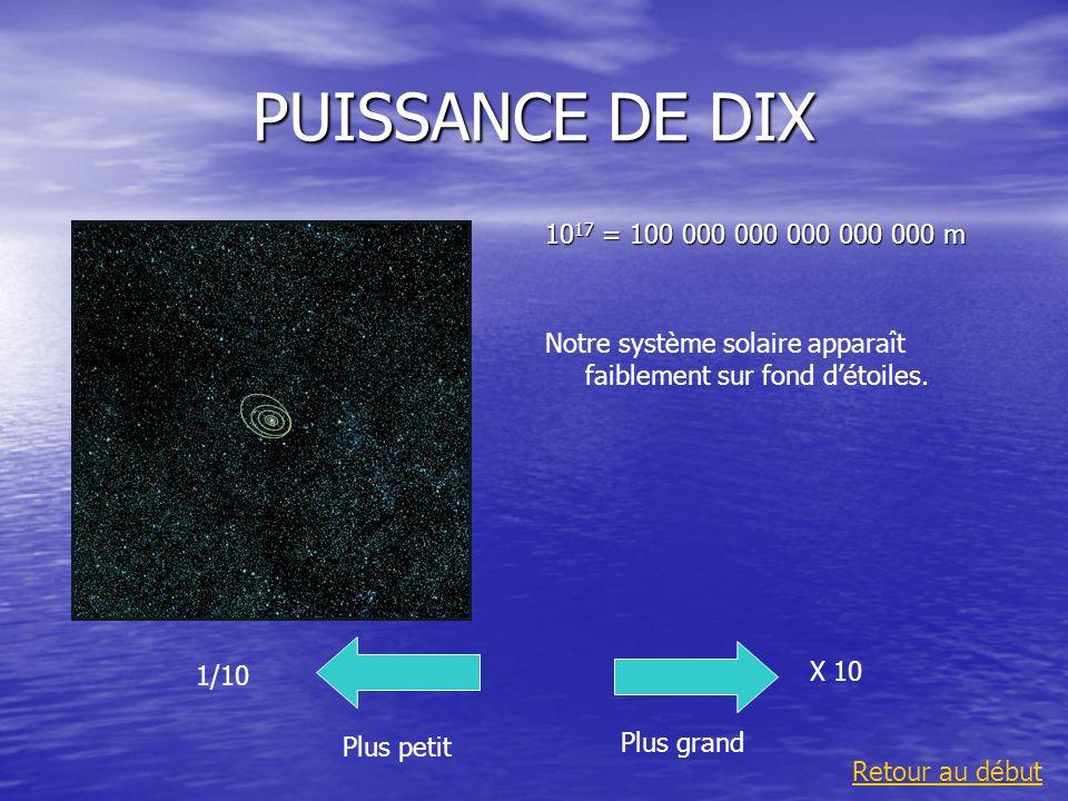 PUISSANCE DE DIX 1017 = 100 000 000 000 000 000 m. Notre système solaire apparaît faiblement sur fond d'étoiles.