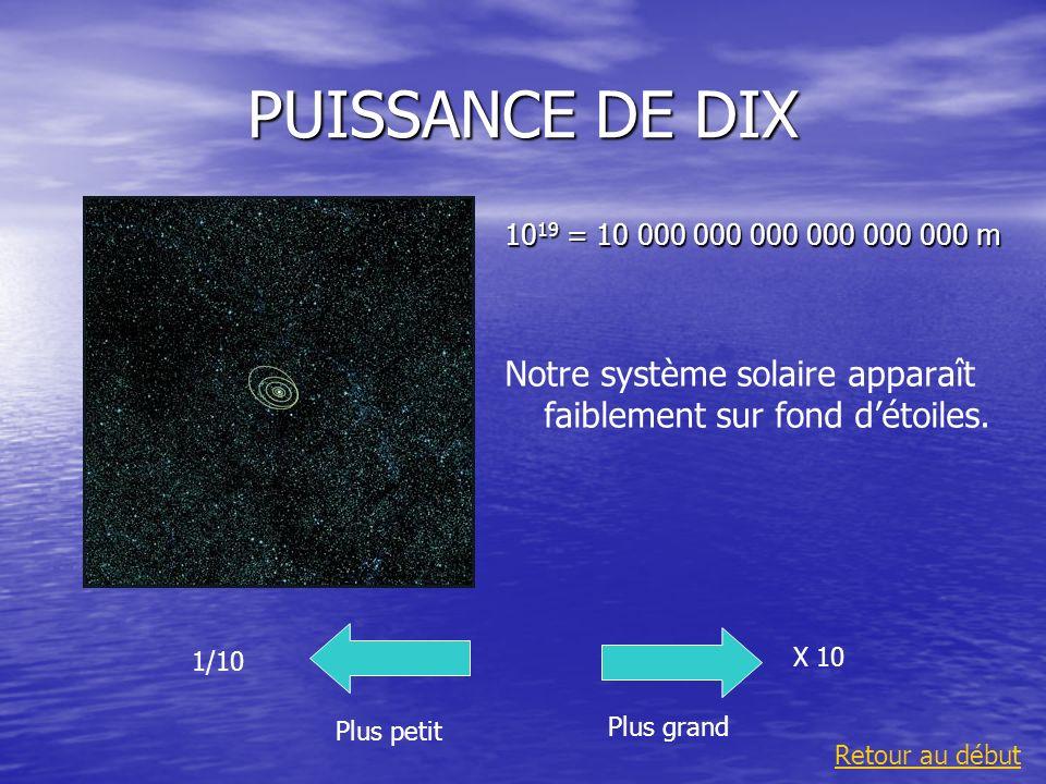 PUISSANCE DE DIX 1019 = 10 000 000 000 000 000 000 m. Notre système solaire apparaît faiblement sur fond d'étoiles.