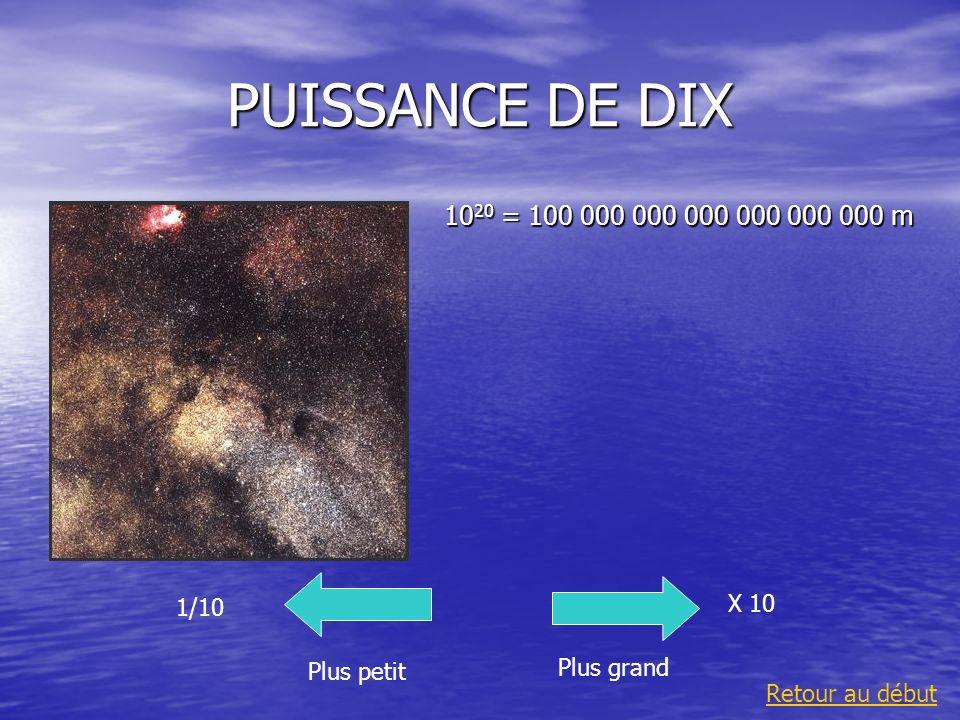 PUISSANCE DE DIX 1020 = 100 000 000 000 000 000 000 m.