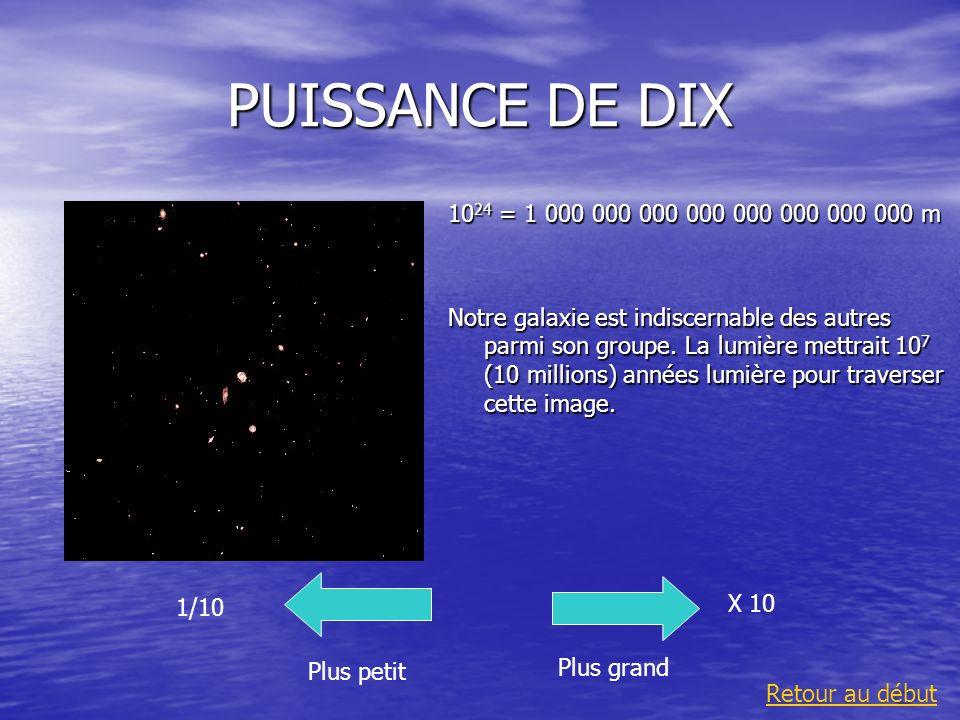 PUISSANCE DE DIX 1024 = 1 000 000 000 000 000 000 000 000 m.