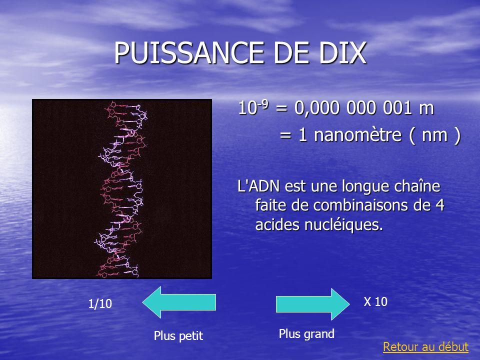 PUISSANCE DE DIX 10-9 = 0,000 000 001 m = 1 nanomètre ( nm )