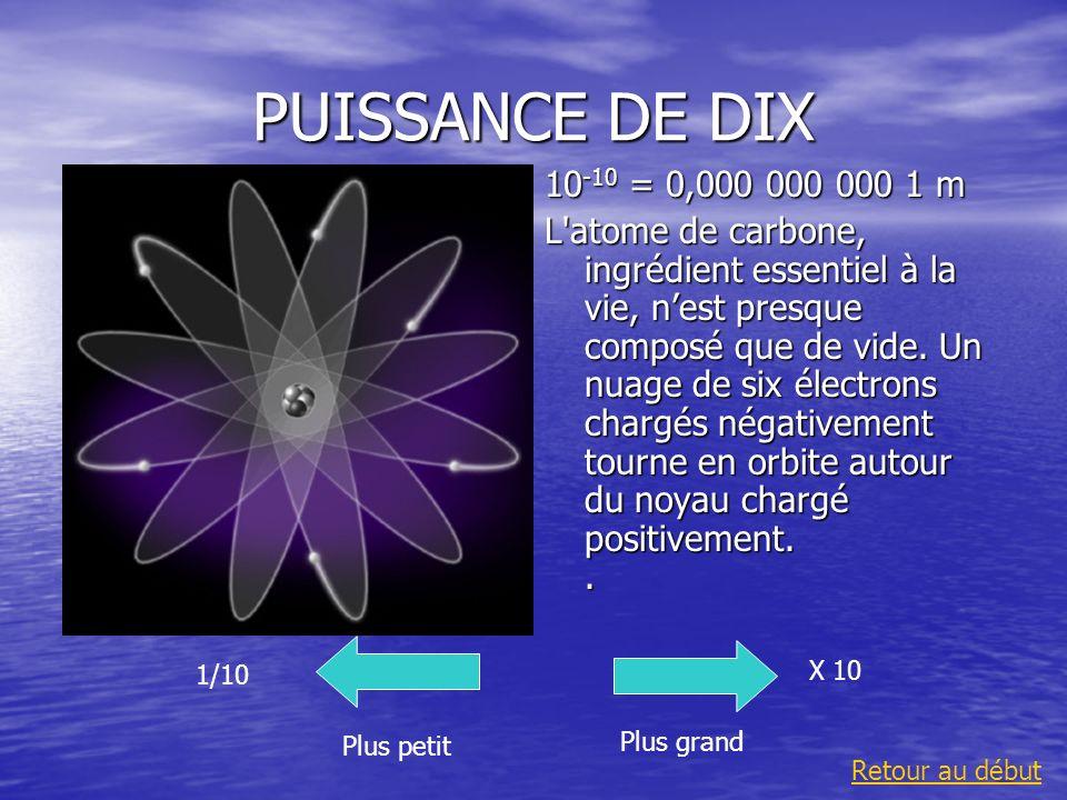 PUISSANCE DE DIX 10-10 = 0,000 000 000 1 m.