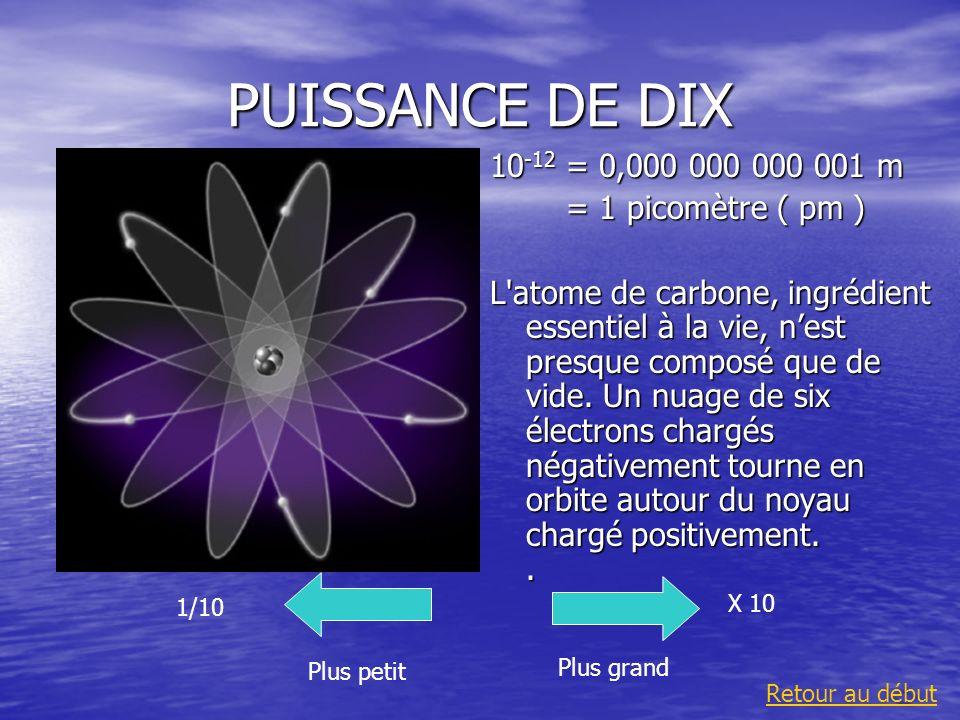 PUISSANCE DE DIX 10-12 = 0,000 000 000 001 m = 1 picomètre ( pm )