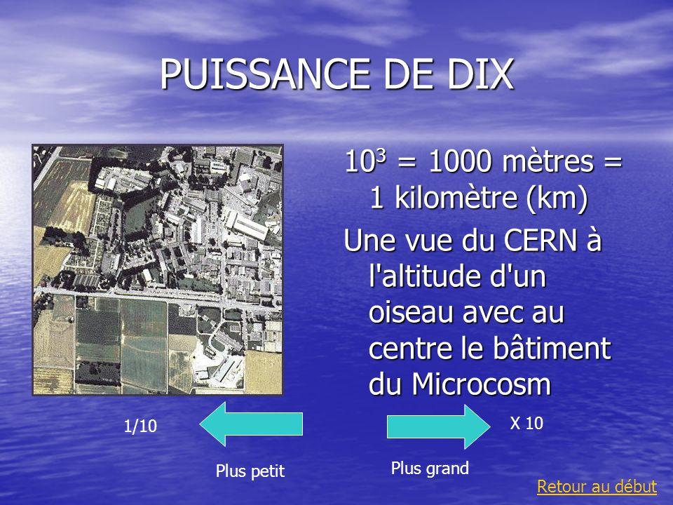PUISSANCE DE DIX 103 = 1000 mètres = 1 kilomètre (km)