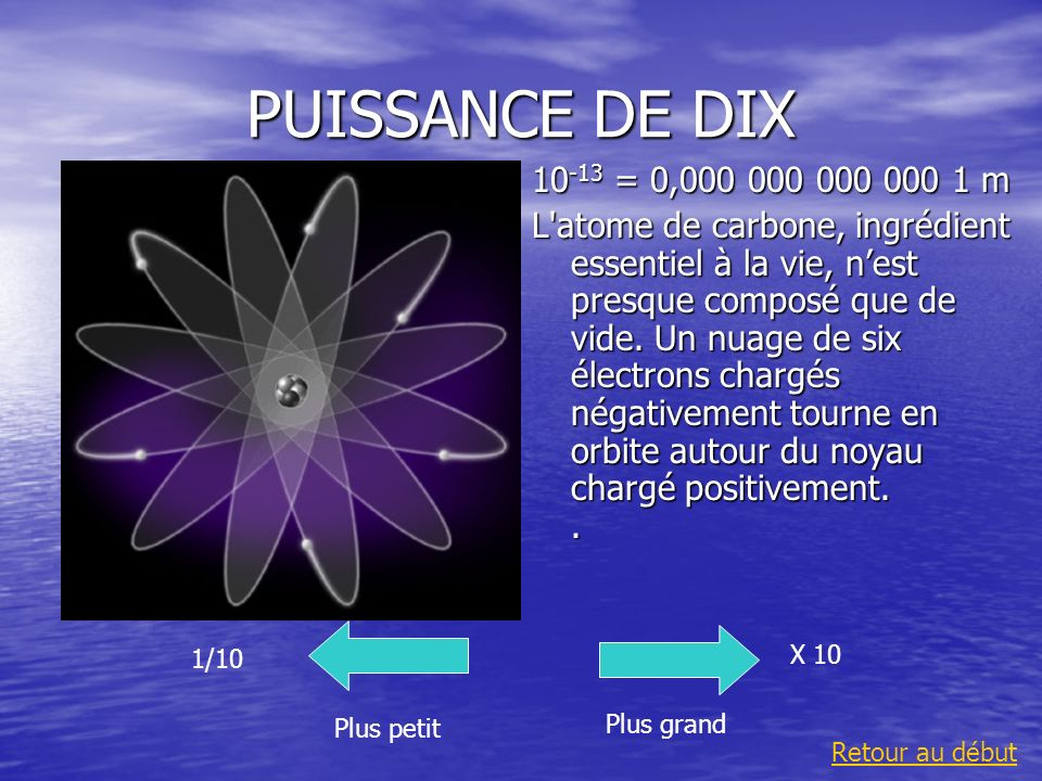 PUISSANCE DE DIX 10-13 = 0,000 000 000 000 1 m.