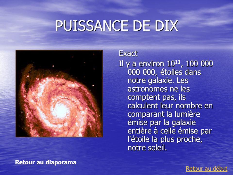 PUISSANCE DE DIX Exact.