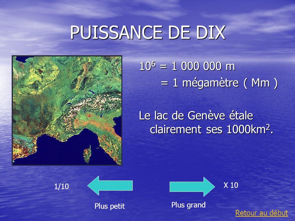 PUISSANCE DE DIX 106 = 1 000 000 m = 1 mégamètre ( Mm )