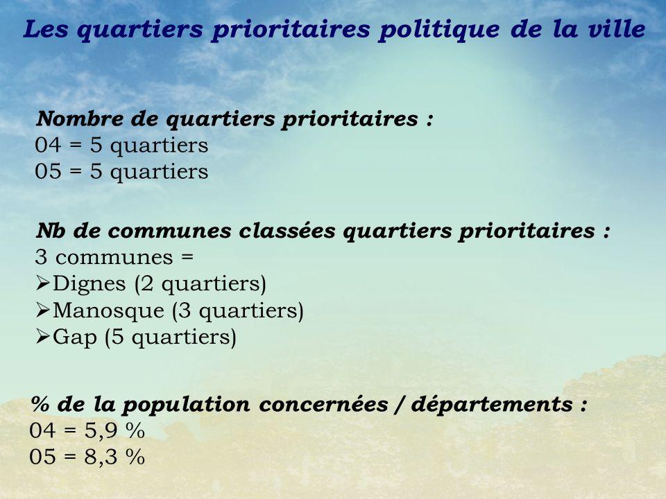 Les quartiers prioritaires politique de la ville