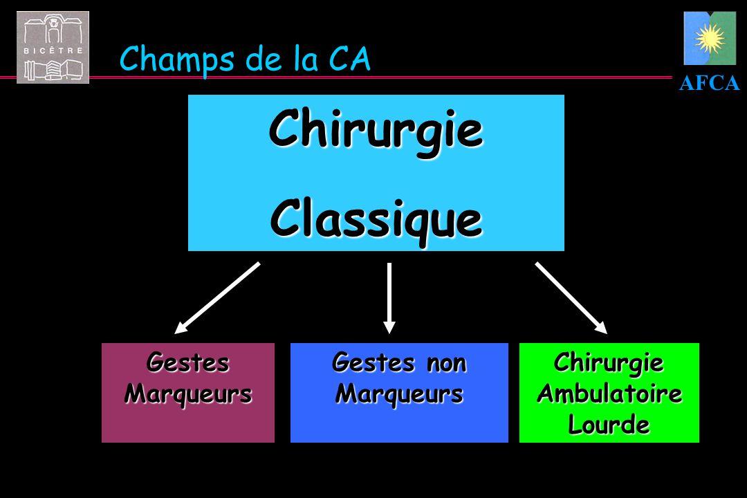 Chirurgie Classique Champs de la CA Gestes Marqueurs Gestes non