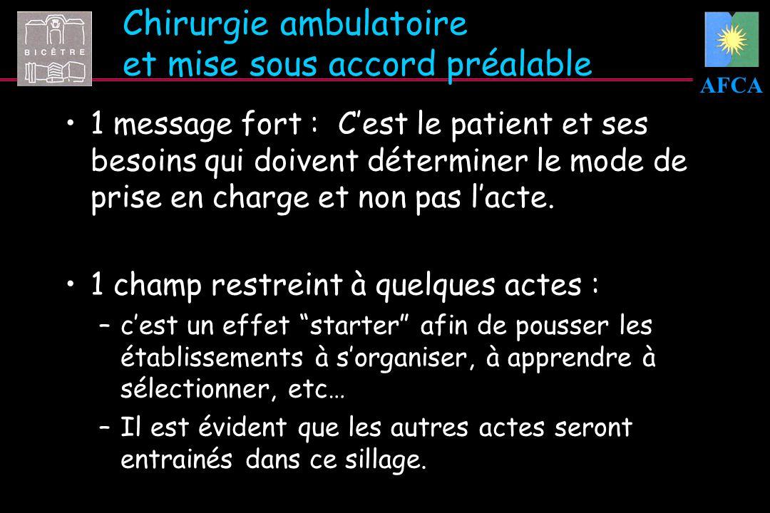 Chirurgie ambulatoire et mise sous accord préalable