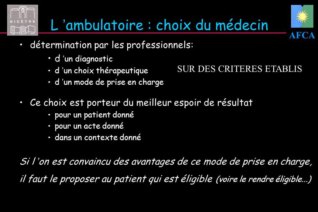 L 'ambulatoire : choix du médecin
