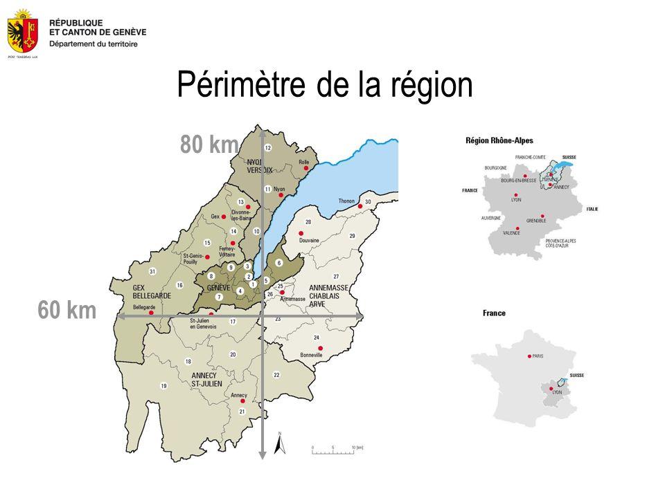 Périmètre de la région 80 km 60 km
