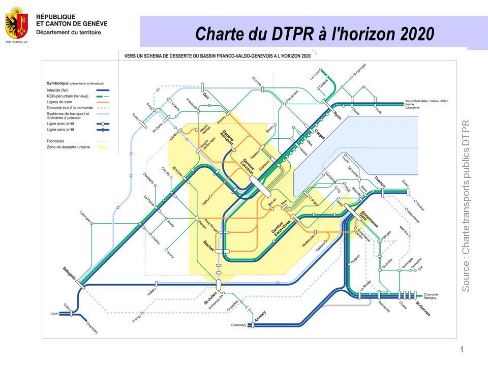 Charte du DTPR à l horizon 2020