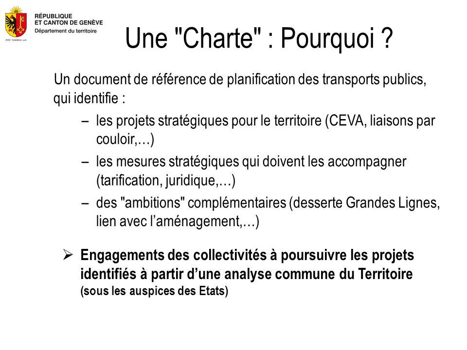 Une Charte : Pourquoi Un document de référence de planification des transports publics, qui identifie :