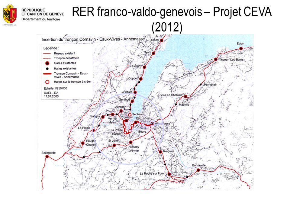 RER franco-valdo-genevois – Projet CEVA (2012)