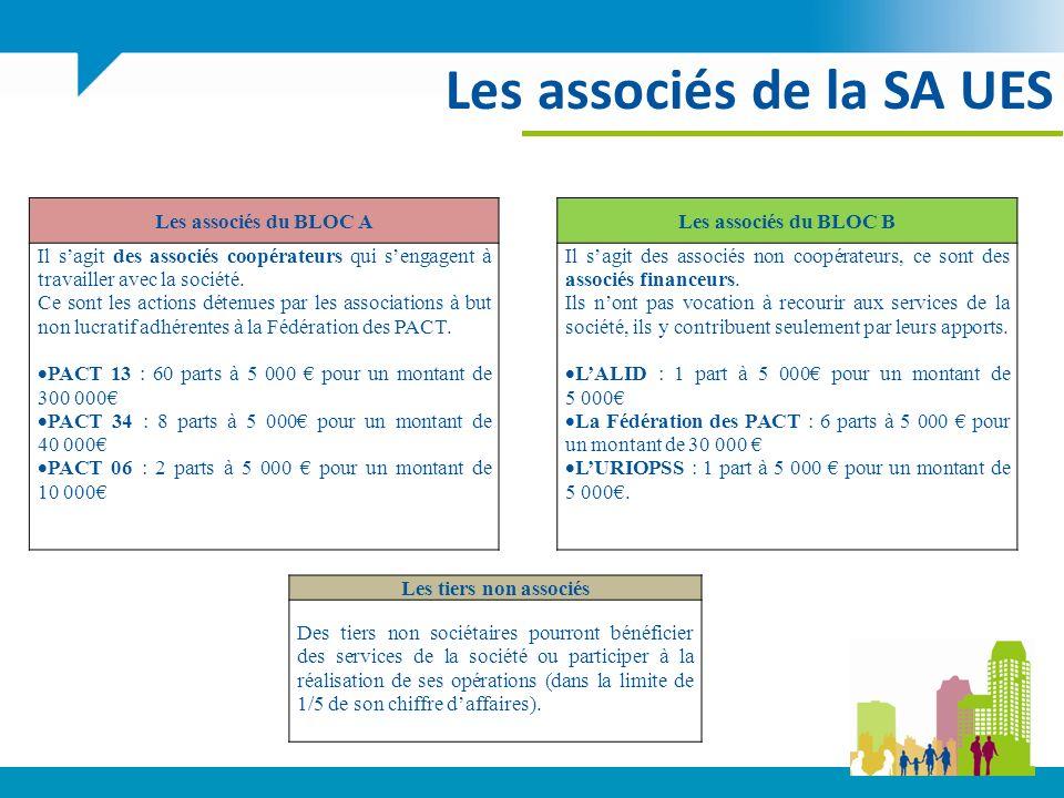 Les associés de la SA UES