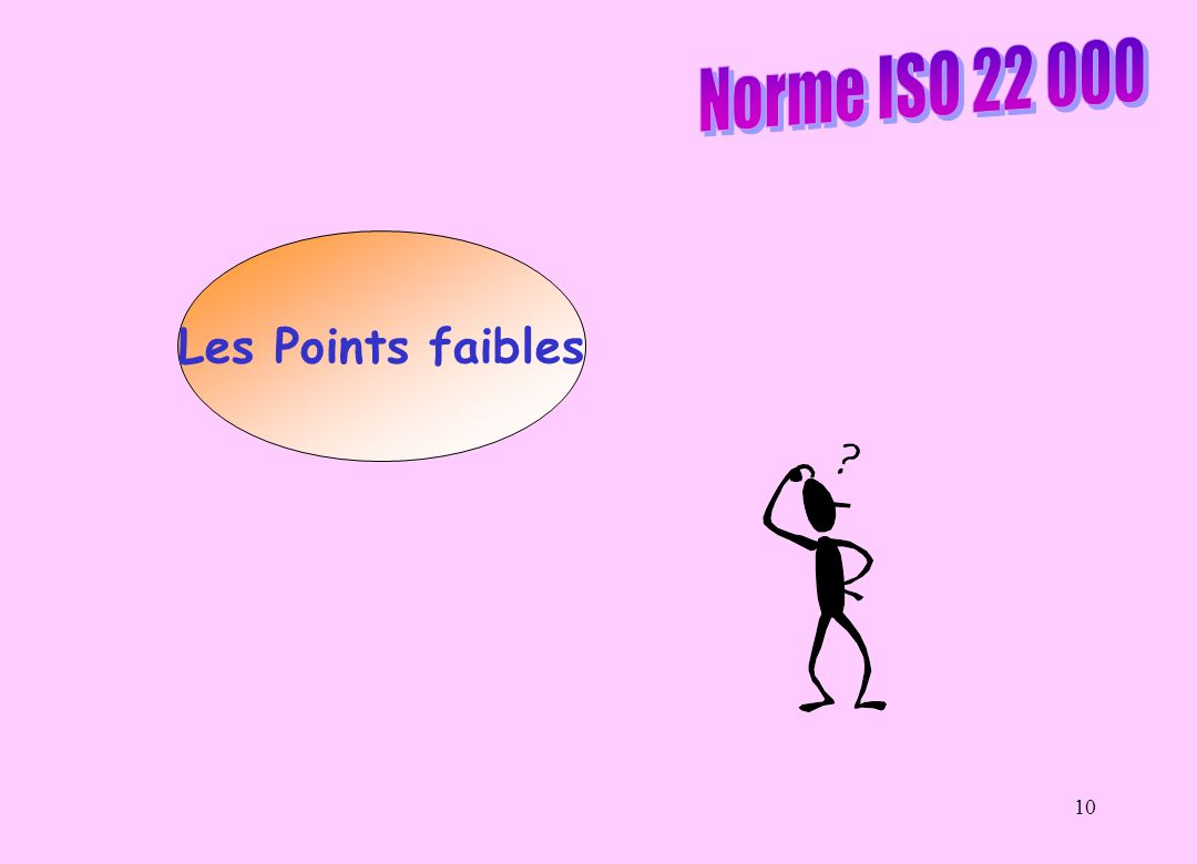 Norme ISO 22 000 Les Points faibles