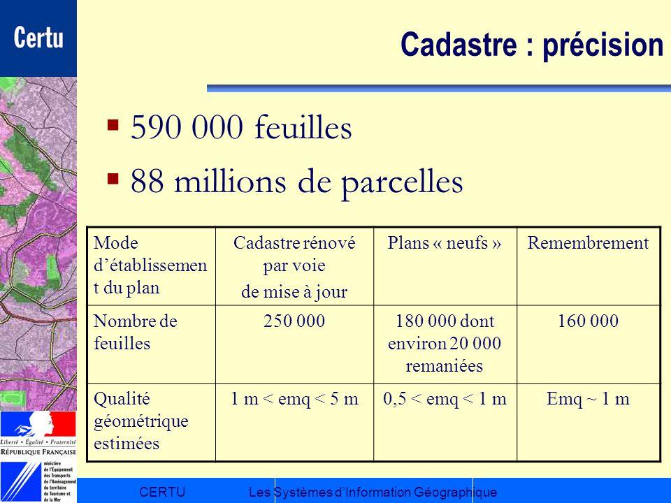 590 000 feuilles 88 millions de parcelles Cadastre : précision