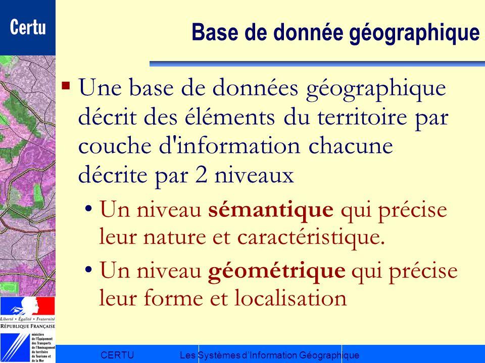 Base de donnée géographique