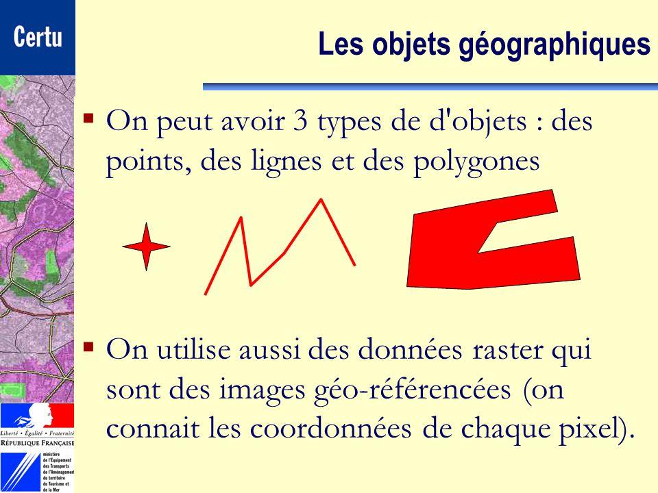 Les objets géographiques