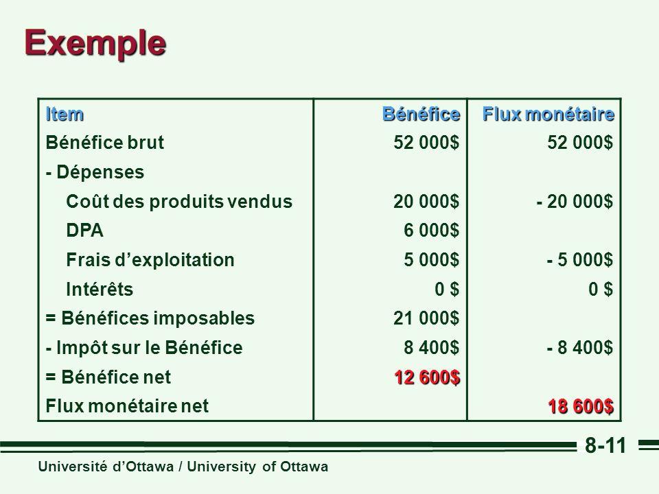 Exemple Item Bénéfice Flux monétaire Bénéfice brut 52 000$ - Dépenses