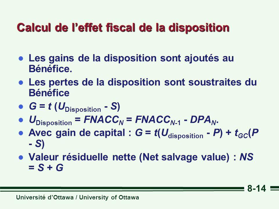 Calcul de l'effet fiscal de la disposition
