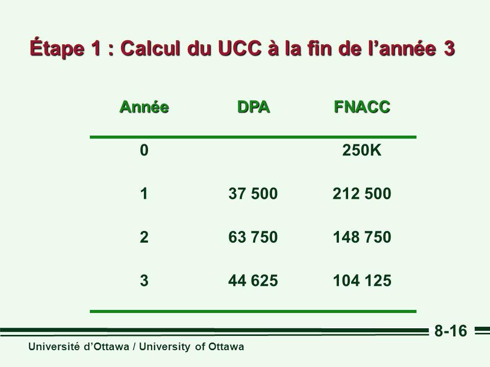 Étape 1 : Calcul du UCC à la fin de l'année 3