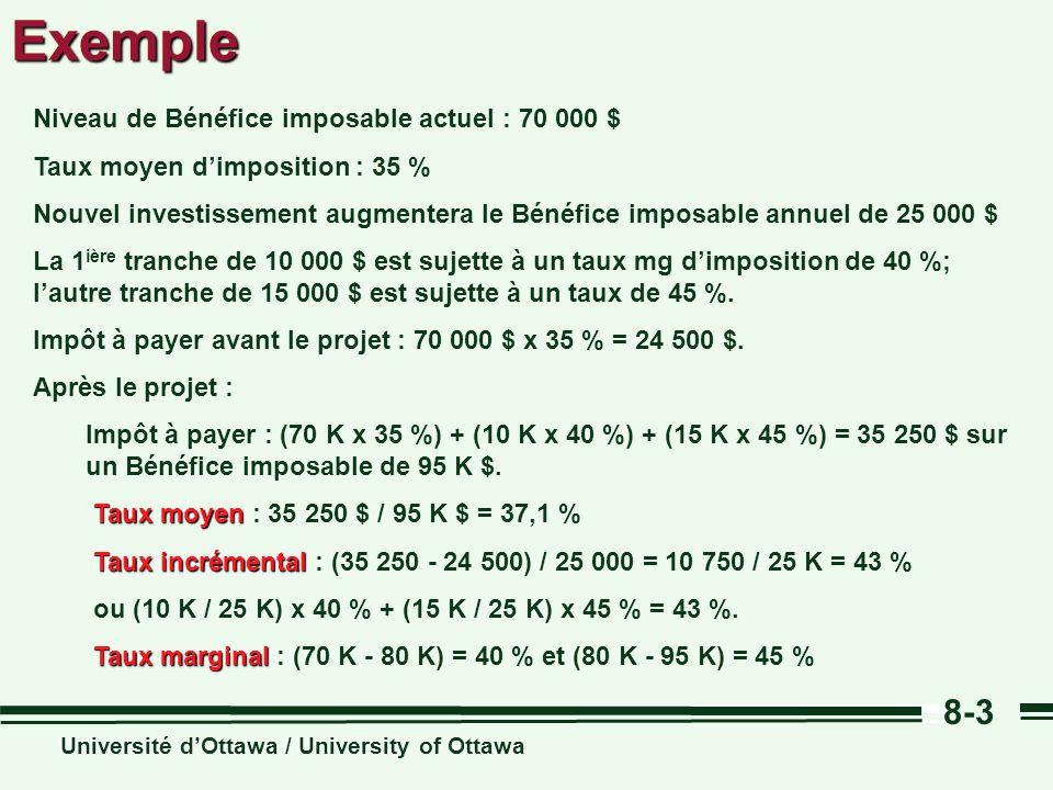 Exemple Niveau de Bénéfice imposable actuel : 70 000 $