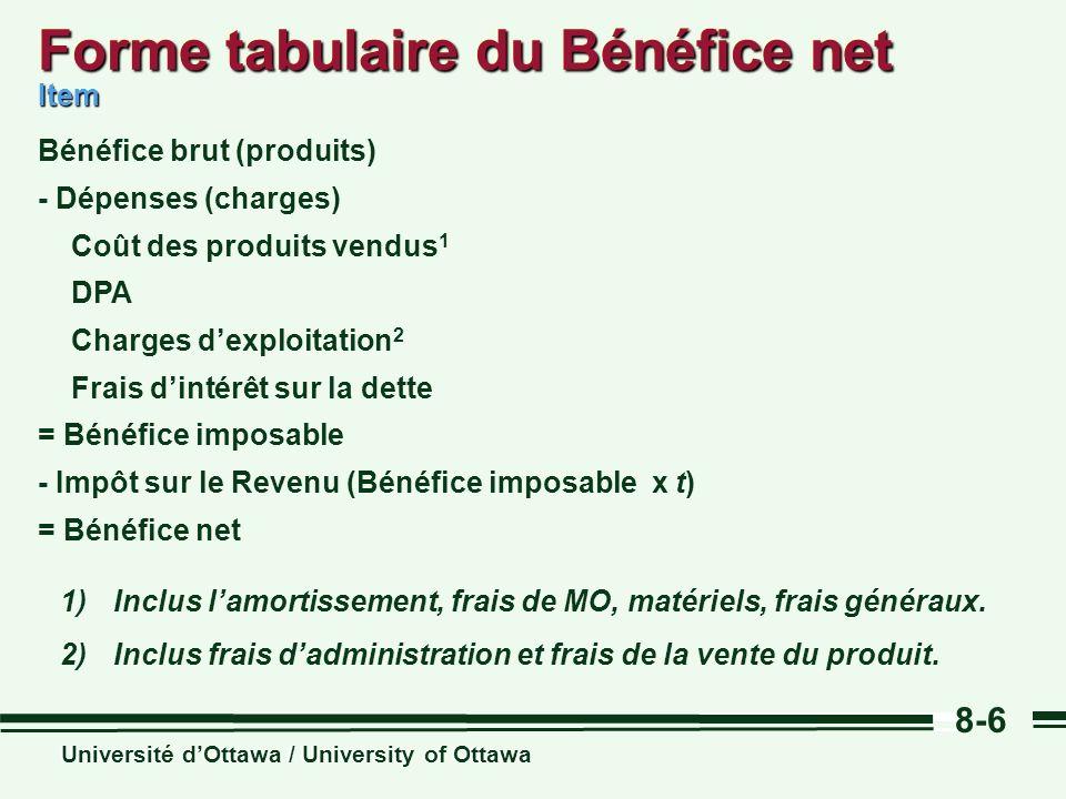 Forme tabulaire du Bénéfice net