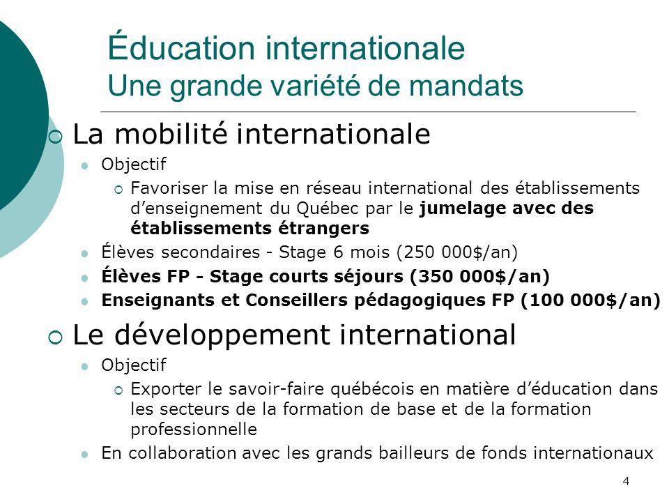 Éducation internationale Une grande variété de mandats