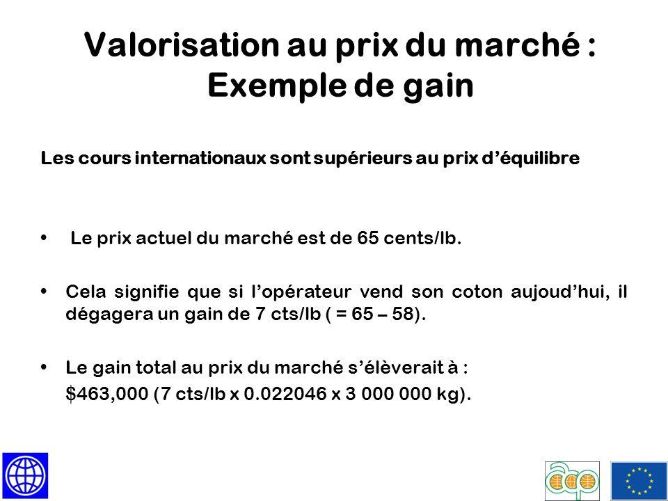 Valorisation au prix du marché : Exemple de gain