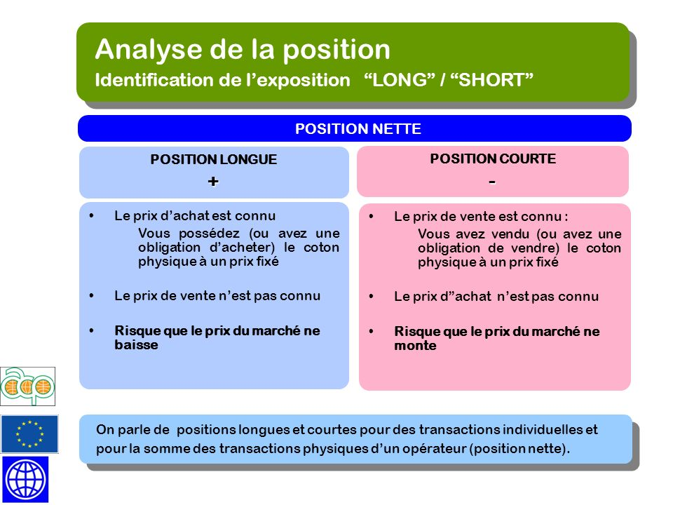 Analyse de la position Identification de l'exposition LONG / SHORT