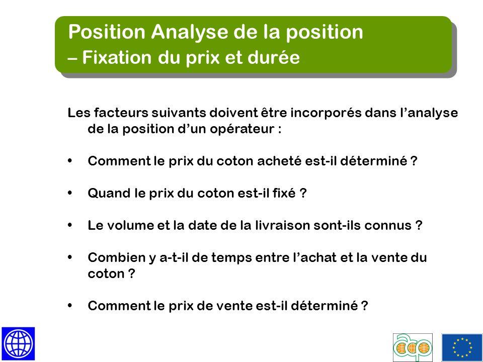 Position Analyse de la position