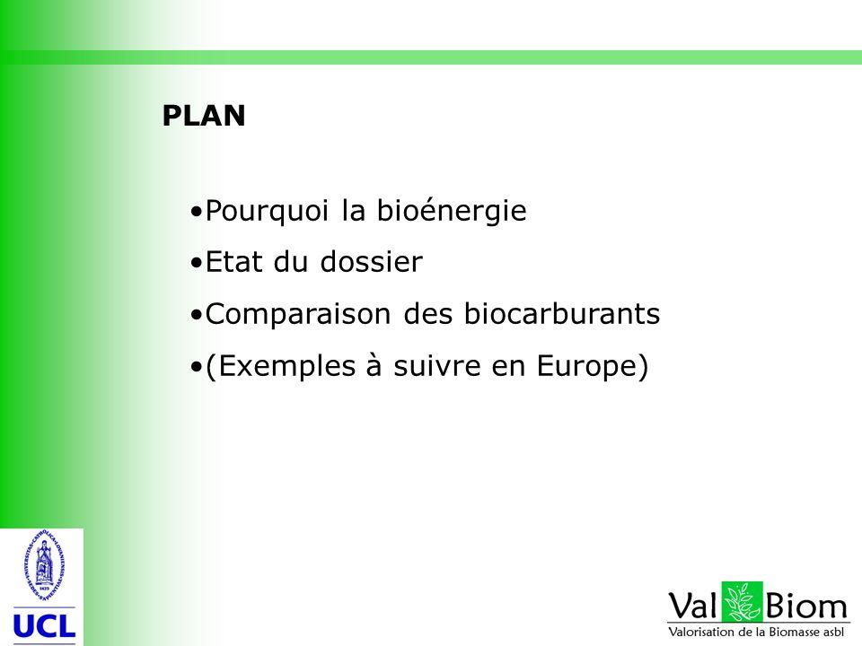 PLAN Pourquoi la bioénergie. Etat du dossier. Comparaison des biocarburants.