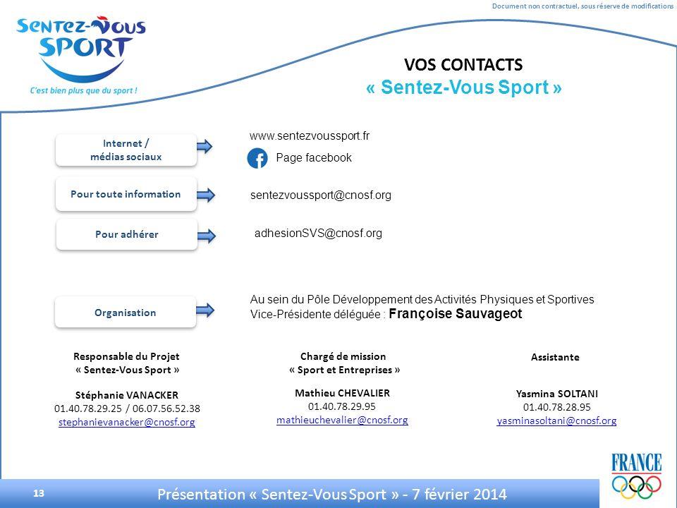 VOS CONTACTS « Sentez-Vous Sport » www.sentezvoussport.fr