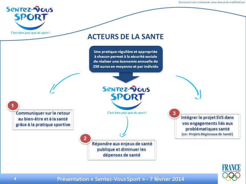 ACTEURS DE LA SANTE