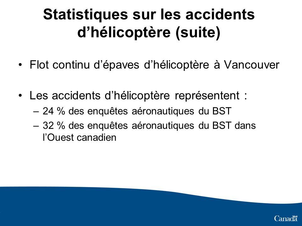 Statistiques sur les accidents d'hélicoptère (suite)