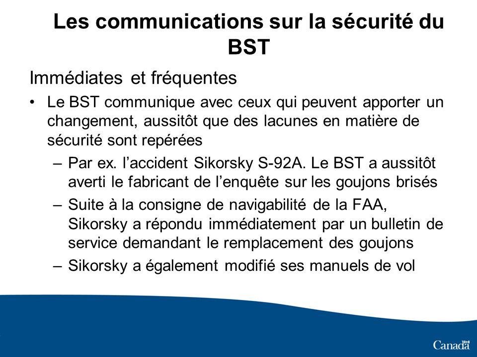 Les communications sur la sécurité du BST