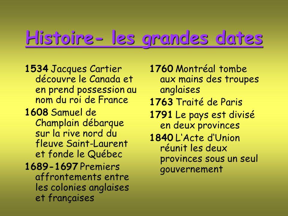 Histoire- les grandes dates