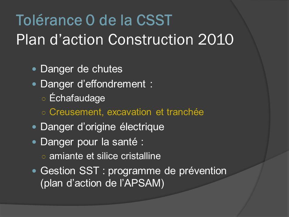 Tolérance 0 de la CSST Plan d'action Construction 2010