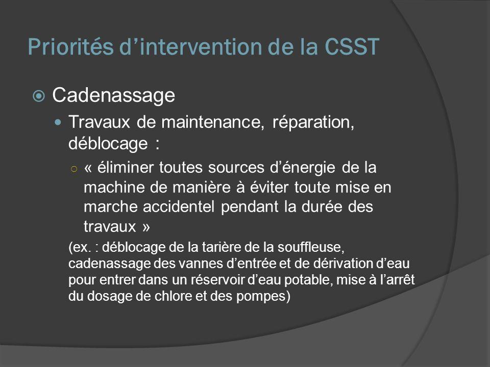 Priorités d'intervention de la CSST