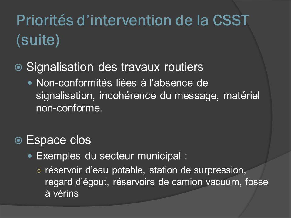 Priorités d'intervention de la CSST (suite)