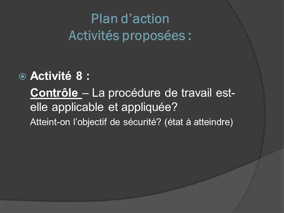 Plan d'action Activités proposées :