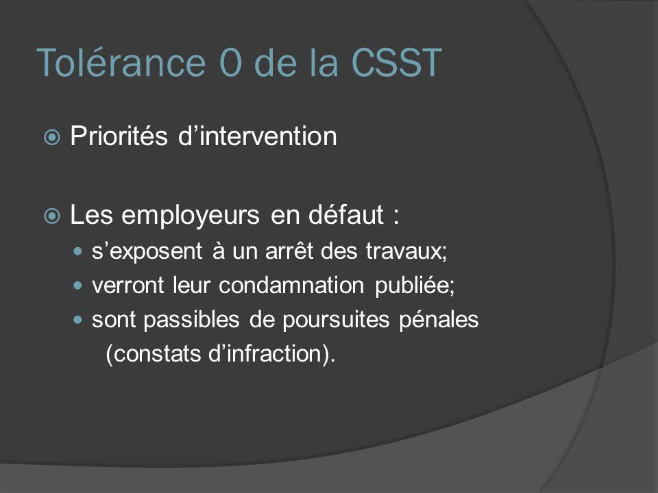 Tolérance 0 de la CSST Priorités d'intervention
